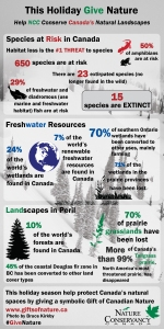 GCN-2013-infographic-land